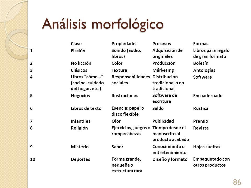 Análisis morfológico Clase Propiedades Procesos Formas 1 Ficción