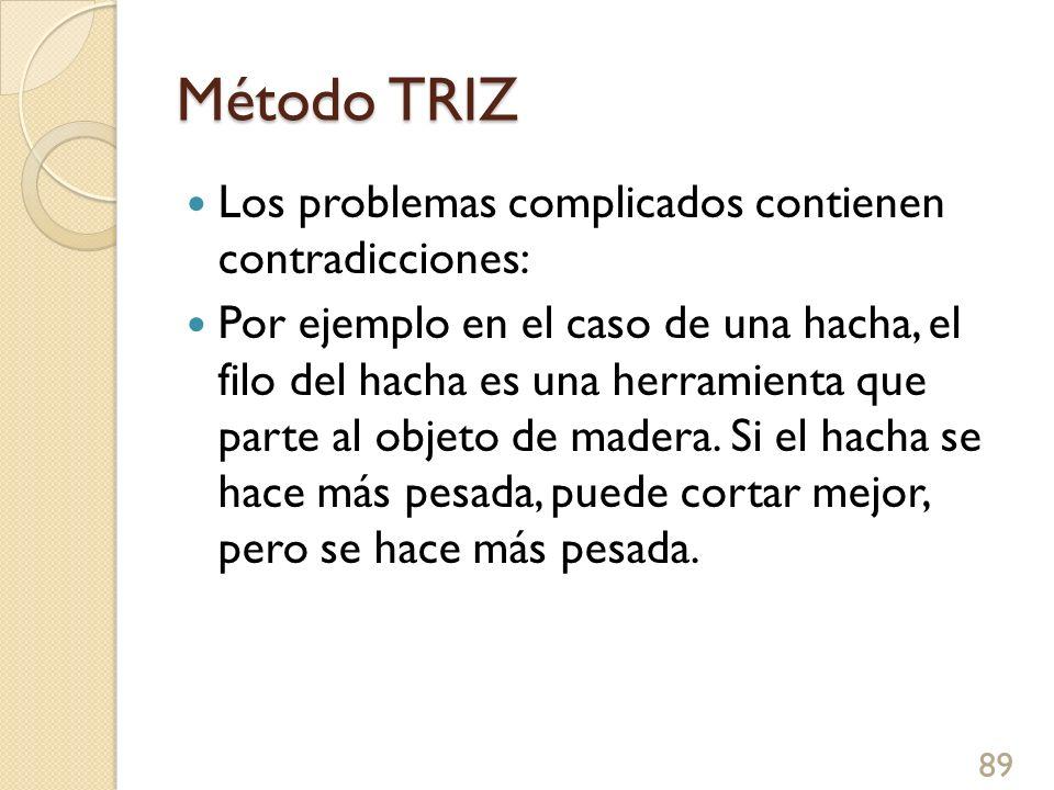 Método TRIZ Los problemas complicados contienen contradicciones: