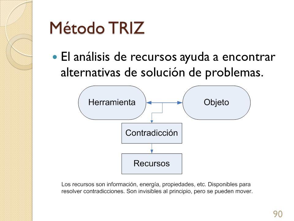 Método TRIZ El análisis de recursos ayuda a encontrar alternativas de solución de problemas.