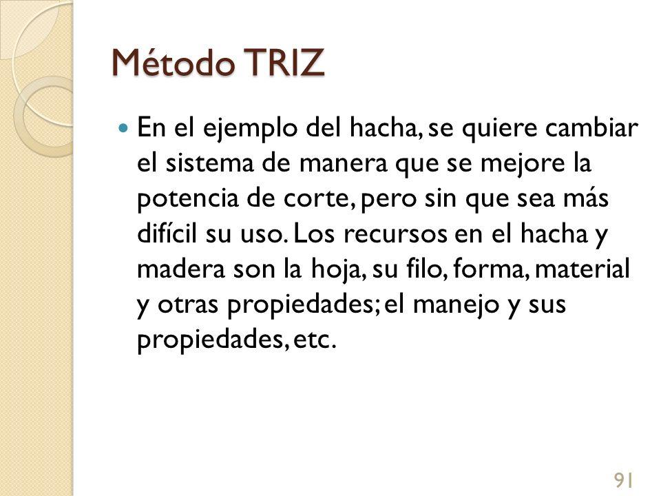 Método TRIZ