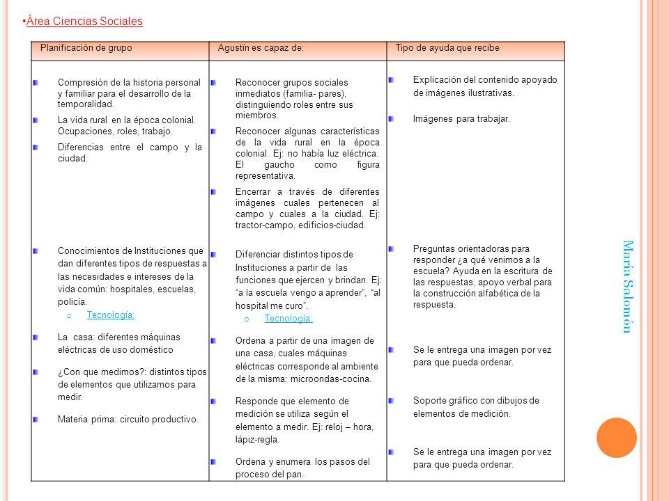 María Salomón Área Ciencias Sociales Planificación de grupo