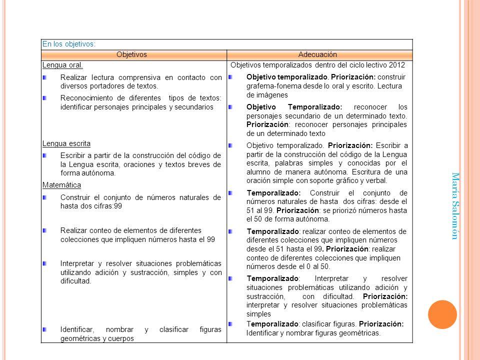 María Salomón En los objetivos: Objetivos Adecuación Lengua oral.