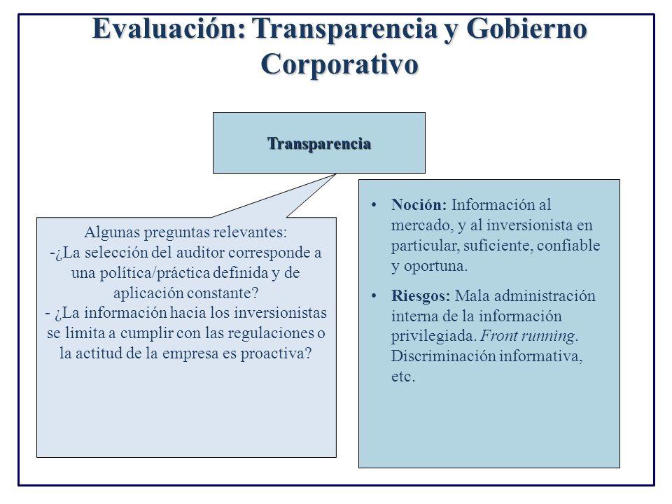 Evaluación: Transparencia y Gobierno Corporativo