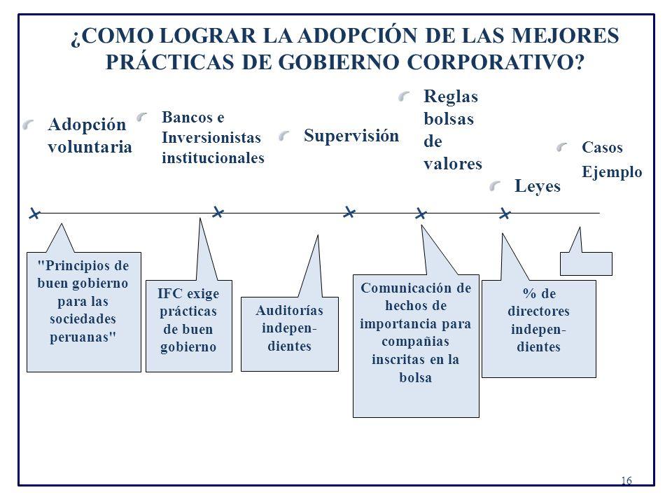 ¿COMO LOGRAR LA ADOPCIÓN DE LAS MEJORES PRÁCTICAS DE GOBIERNO CORPORATIVO