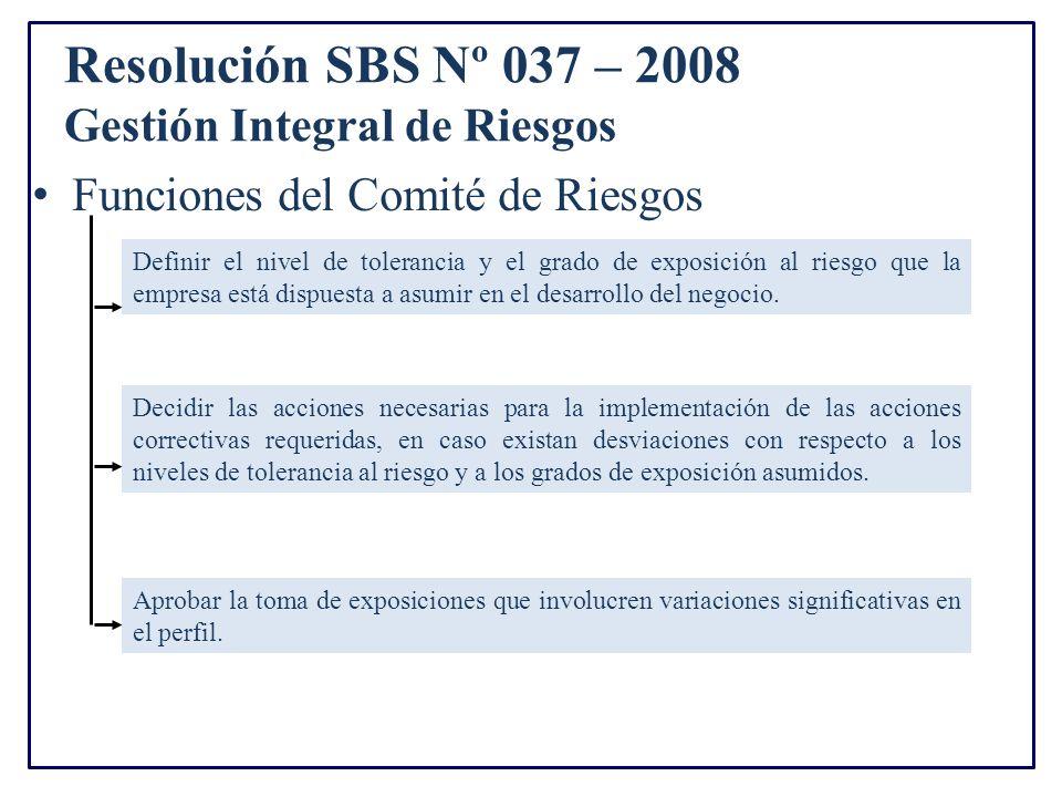 Resolución SBS Nº 037 – 2008 Gestión Integral de Riesgos
