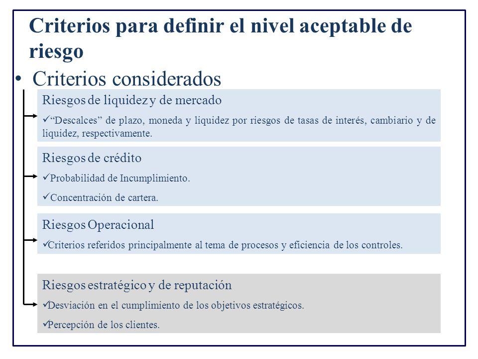 Criterios para definir el nivel aceptable de riesgo