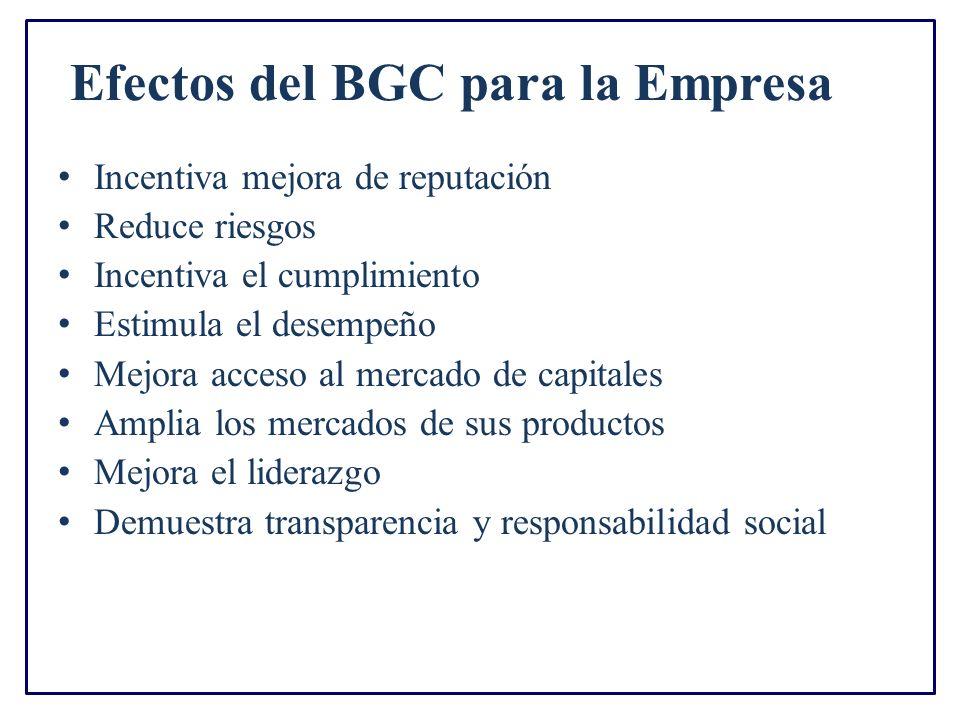 Efectos del BGC para la Empresa