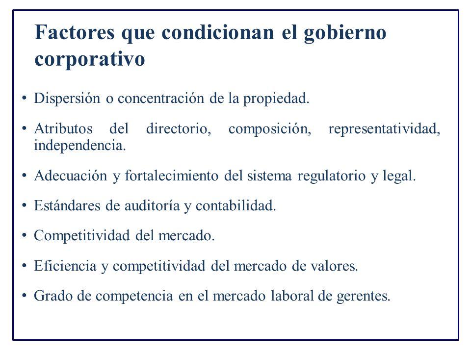 Factores que condicionan el gobierno corporativo