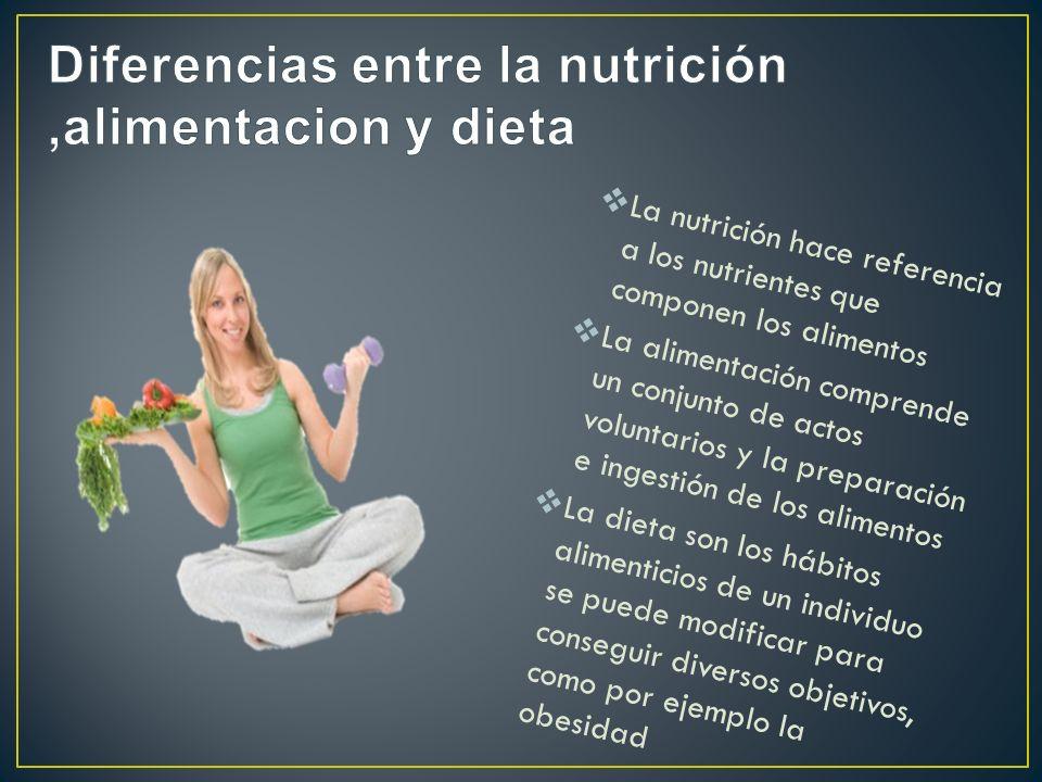 Diferencias entre la nutrición ,alimentacion y dieta