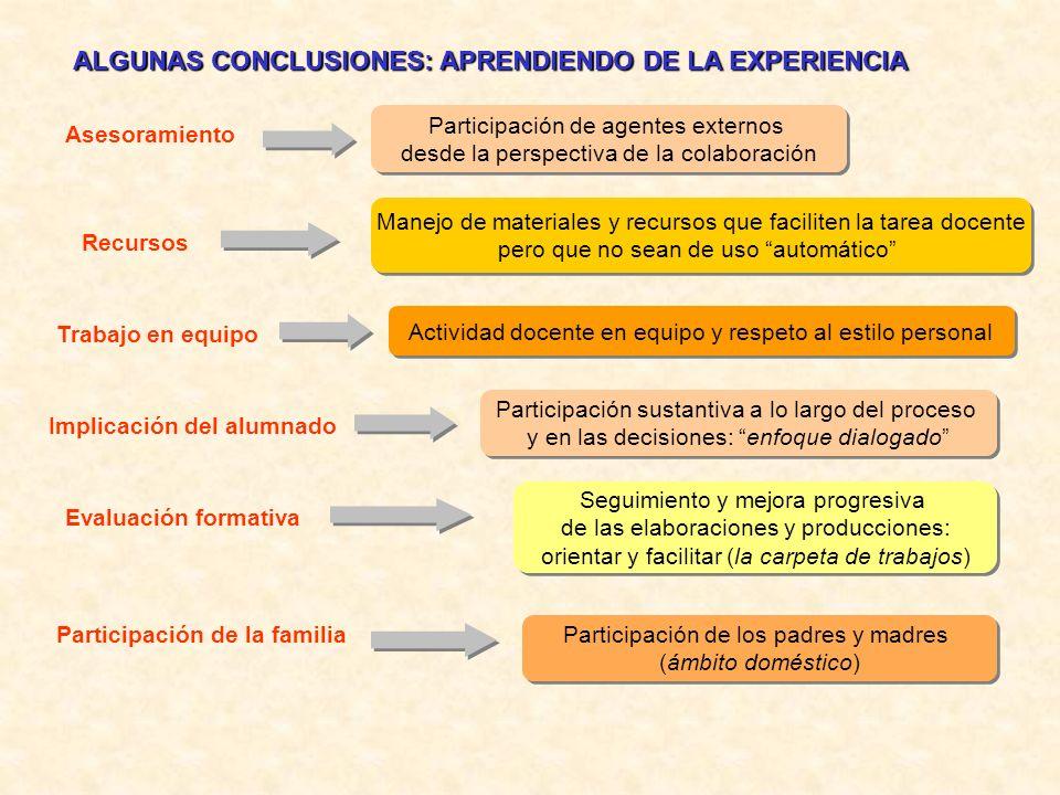 ALGUNAS CONCLUSIONES: APRENDIENDO DE LA EXPERIENCIA