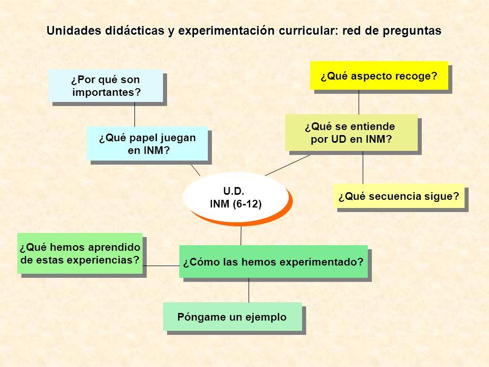 Unidades didácticas y experimentación curricular: red de preguntas
