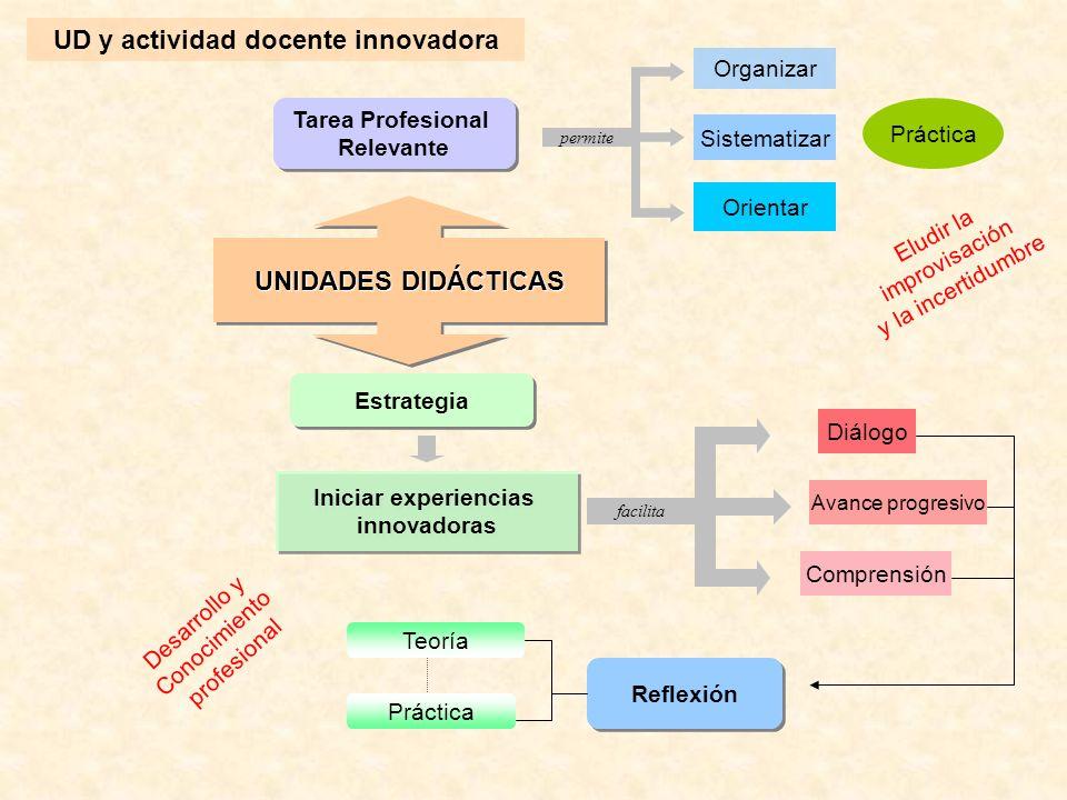 UD y actividad docente innovadora