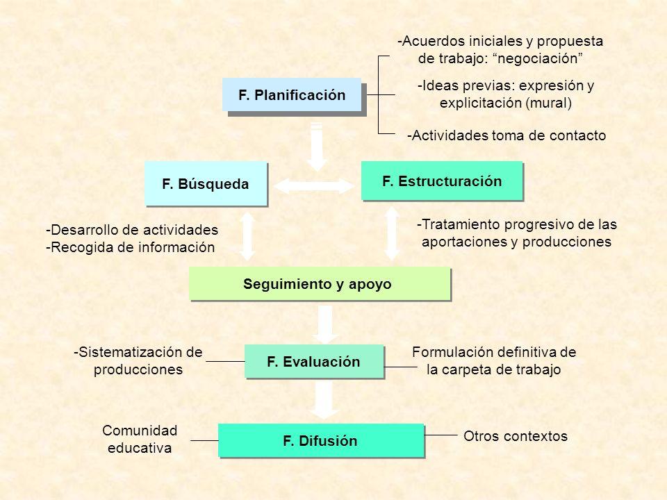 -Acuerdos iniciales y propuesta de trabajo: negociación