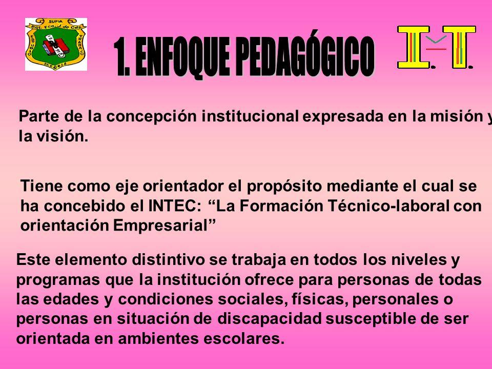 1. ENFOQUE PEDAGÓGICO Parte de la concepción institucional expresada en la misión y. la visión.