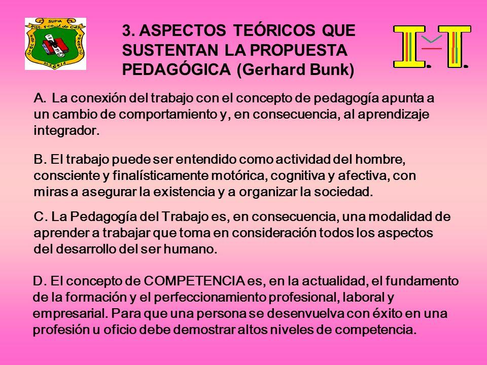 SUSTENTAN LA PROPUESTA PEDAGÓGICA (Gerhard Bunk)