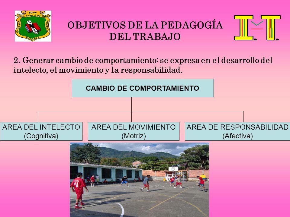 OBJETIVOS DE LA PEDAGOGÍA CAMBIO DE COMPORTAMIENTO