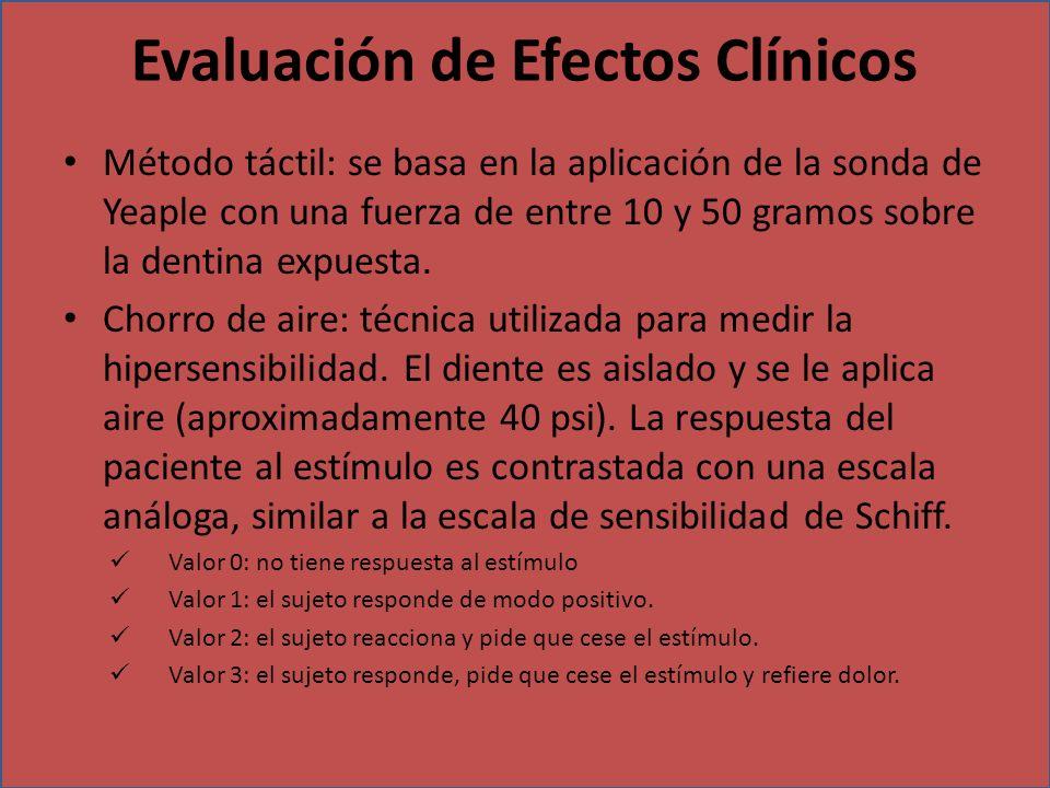 Evaluación de Efectos Clínicos