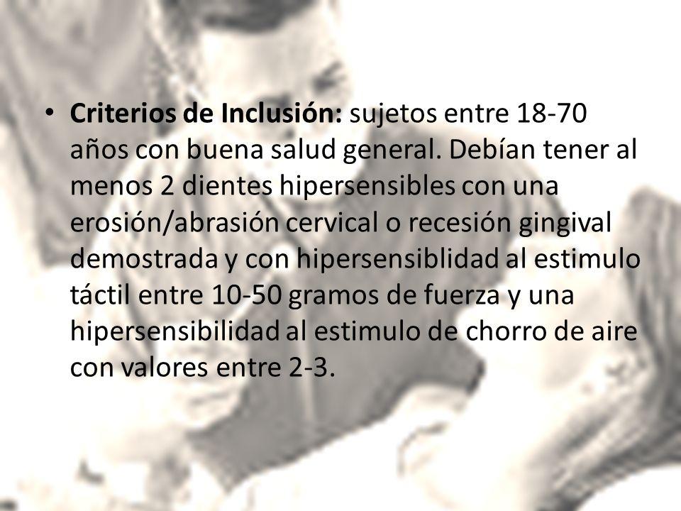 Criterios de Inclusión: sujetos entre 18-70 años con buena salud general.