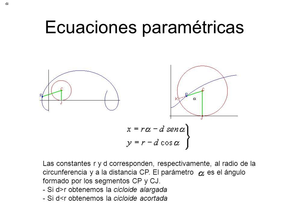 Ecuaciones paramétricas