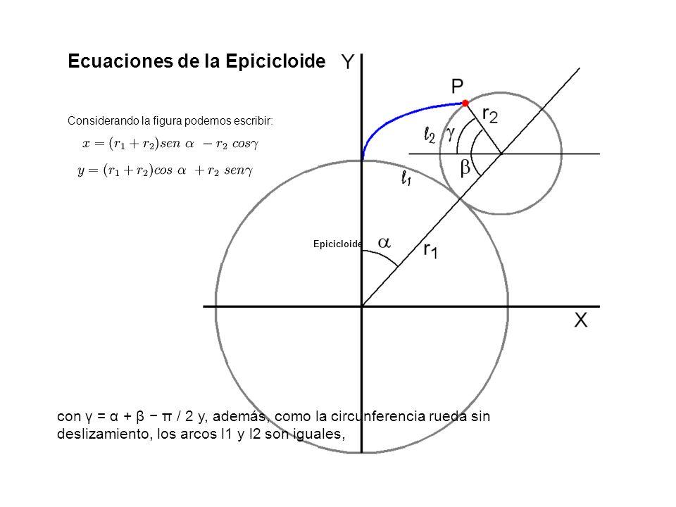 Ecuaciones de la Epicicloide