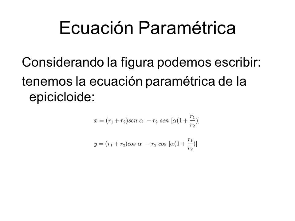 Ecuación Paramétrica Considerando la figura podemos escribir: