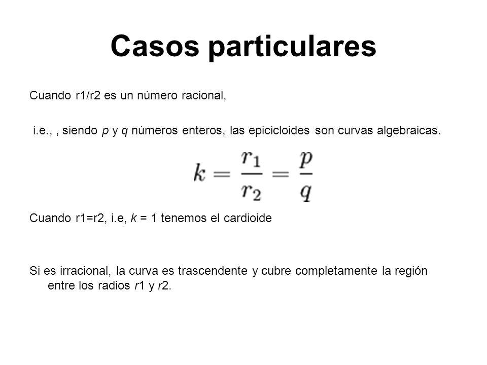 Casos particulares Cuando r1/r2 es un número racional,
