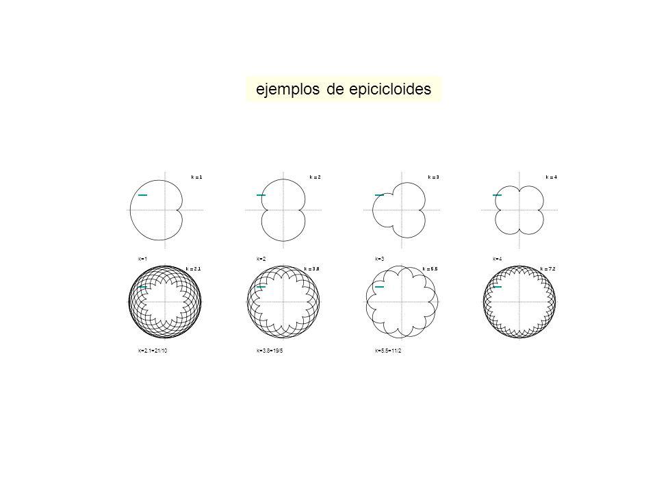 ejemplos de epicicloides
