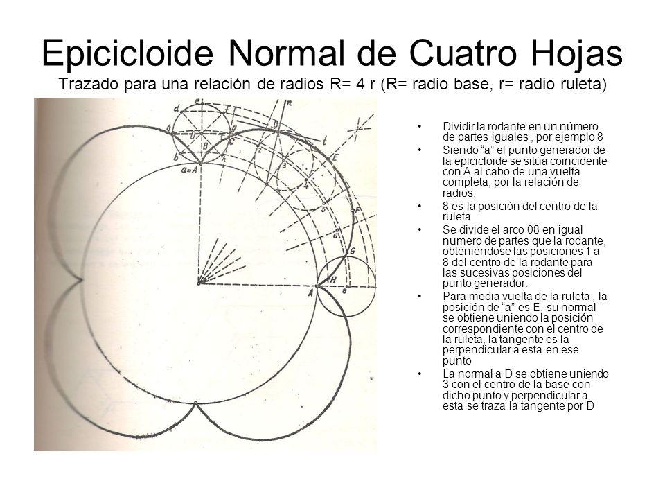 Epicicloide Normal de Cuatro Hojas Trazado para una relación de radios R= 4 r (R= radio base, r= radio ruleta)