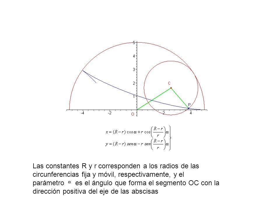 Las constantes R y r corresponden a los radios de las circunferencias fija y móvil, respectivamente, y el parámetro es el ángulo que forma el segmento OC con la dirección positiva del eje de las abscisas
