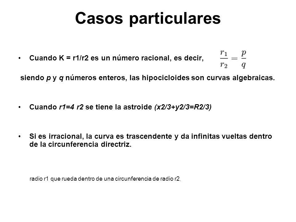 Casos particulares Cuando K = r1/r2 es un número racional, es decir,