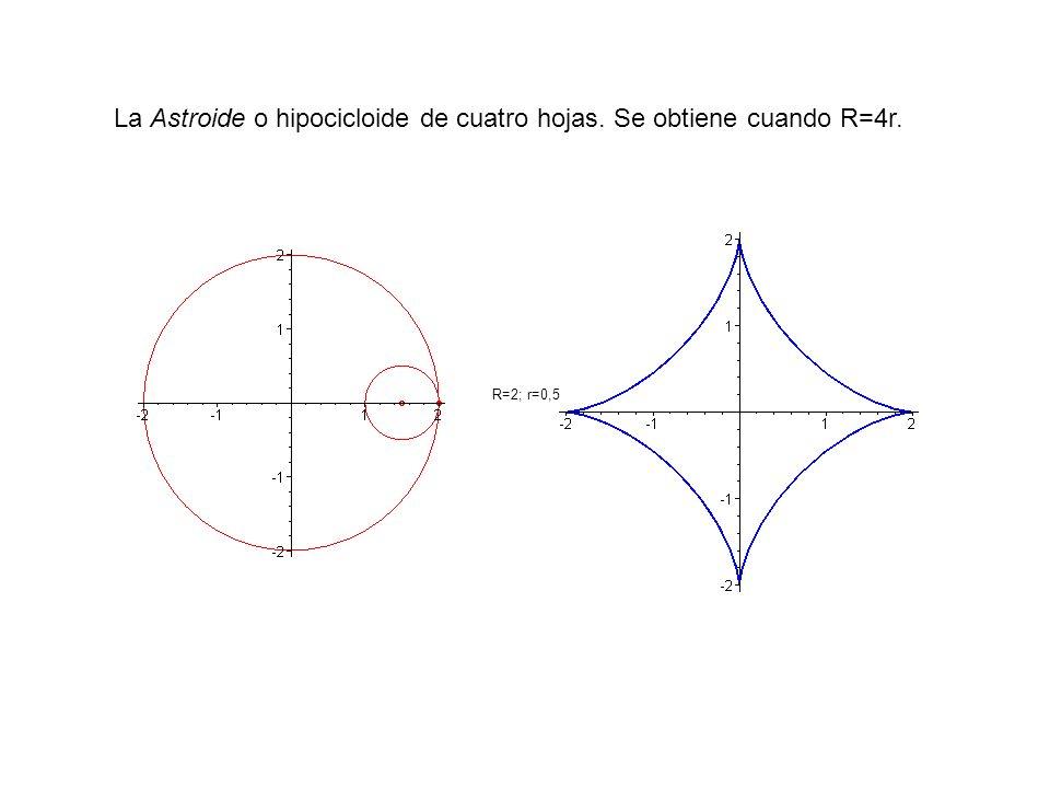 La Astroide o hipocicloide de cuatro hojas. Se obtiene cuando R=4r.