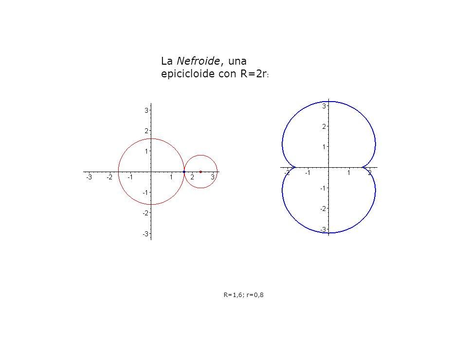 La Nefroide, una epicicloide con R=2r:
