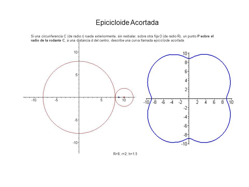 Epicicloide Acortada