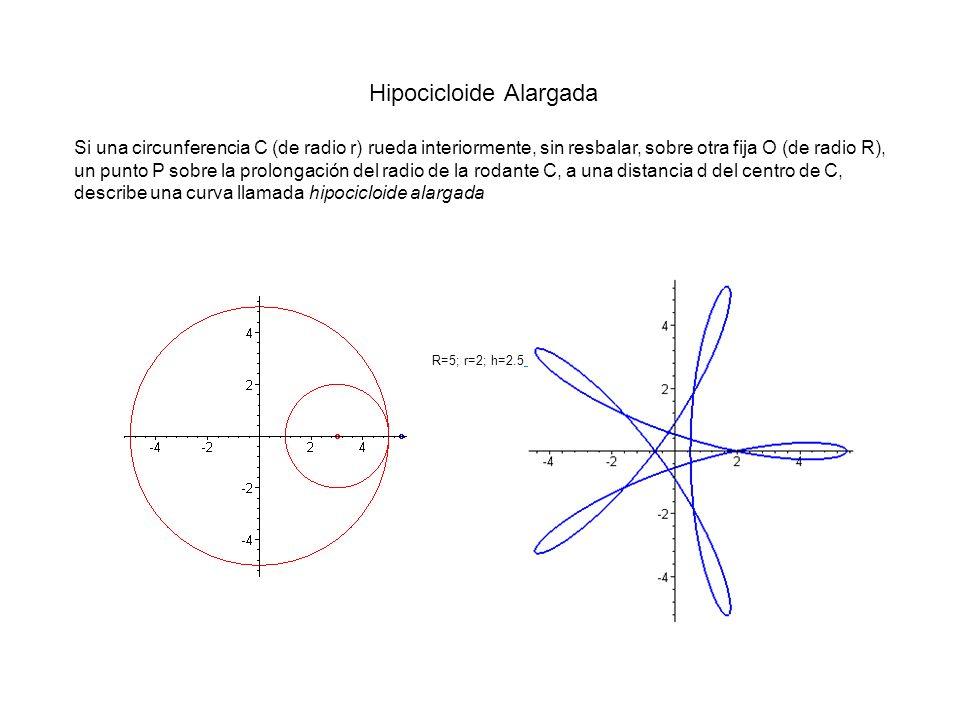 Hipocicloide Alargada