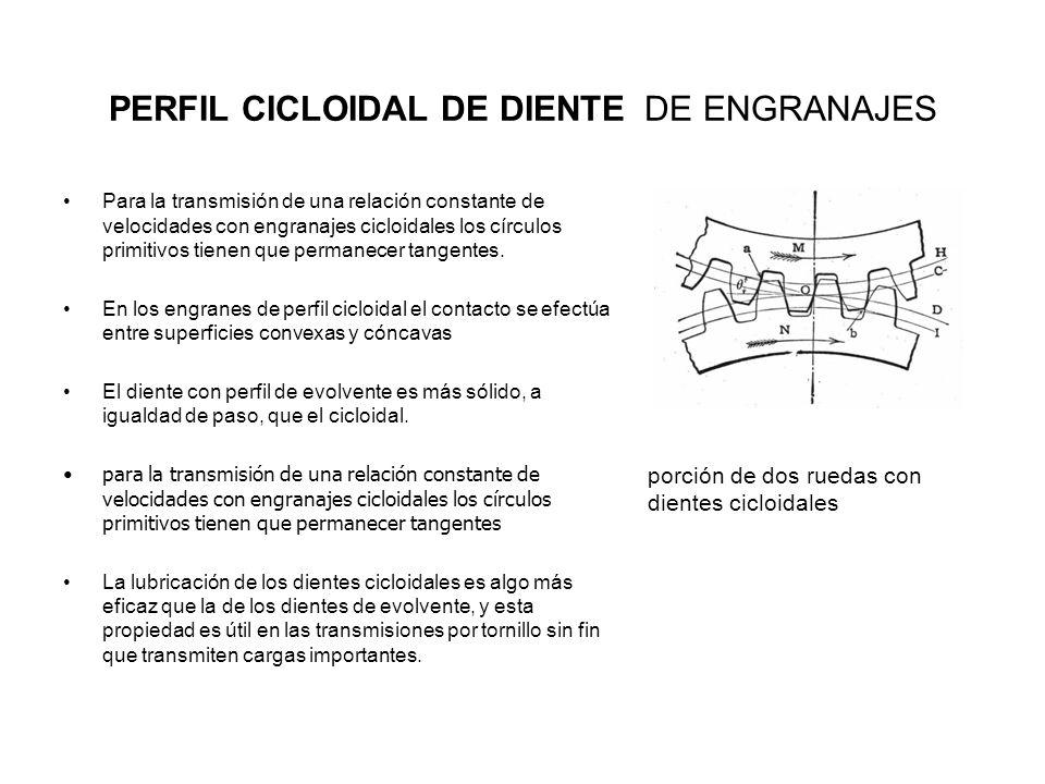 PERFIL CICLOIDAL DE DIENTE DE ENGRANAJES
