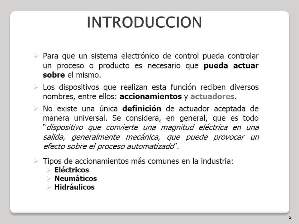 INTRODUCCION 2 2