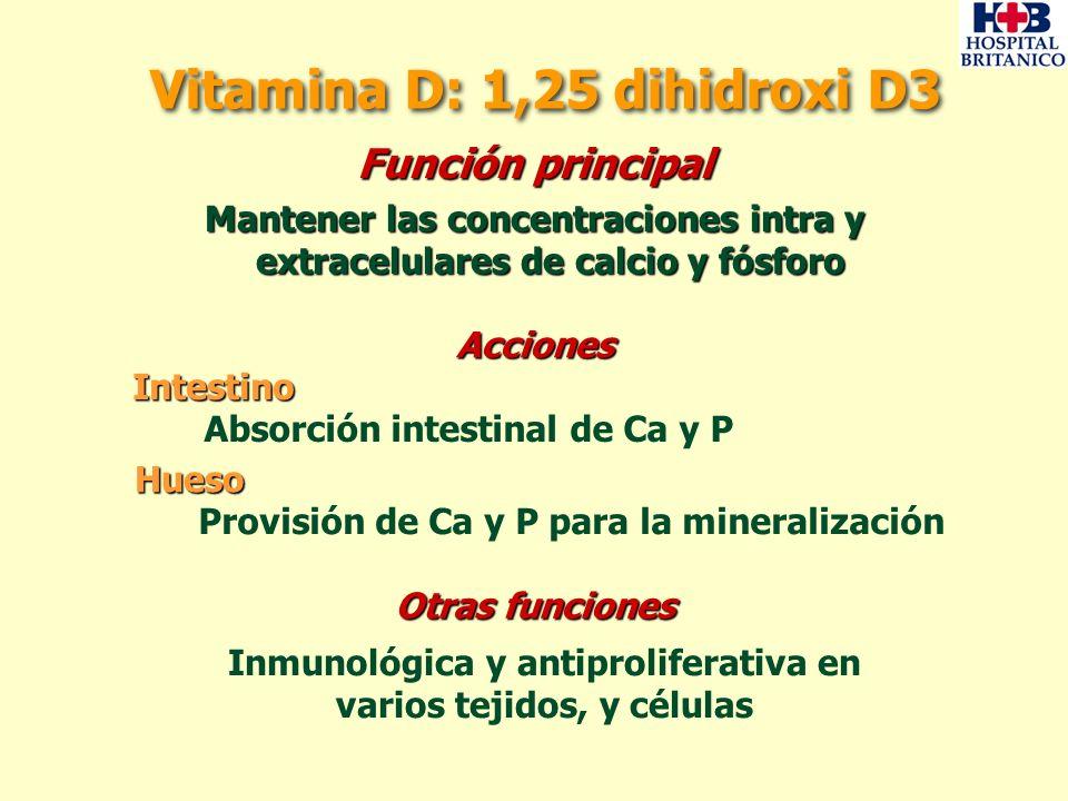 Inmunológica y antiproliferativa en varios tejidos, y células