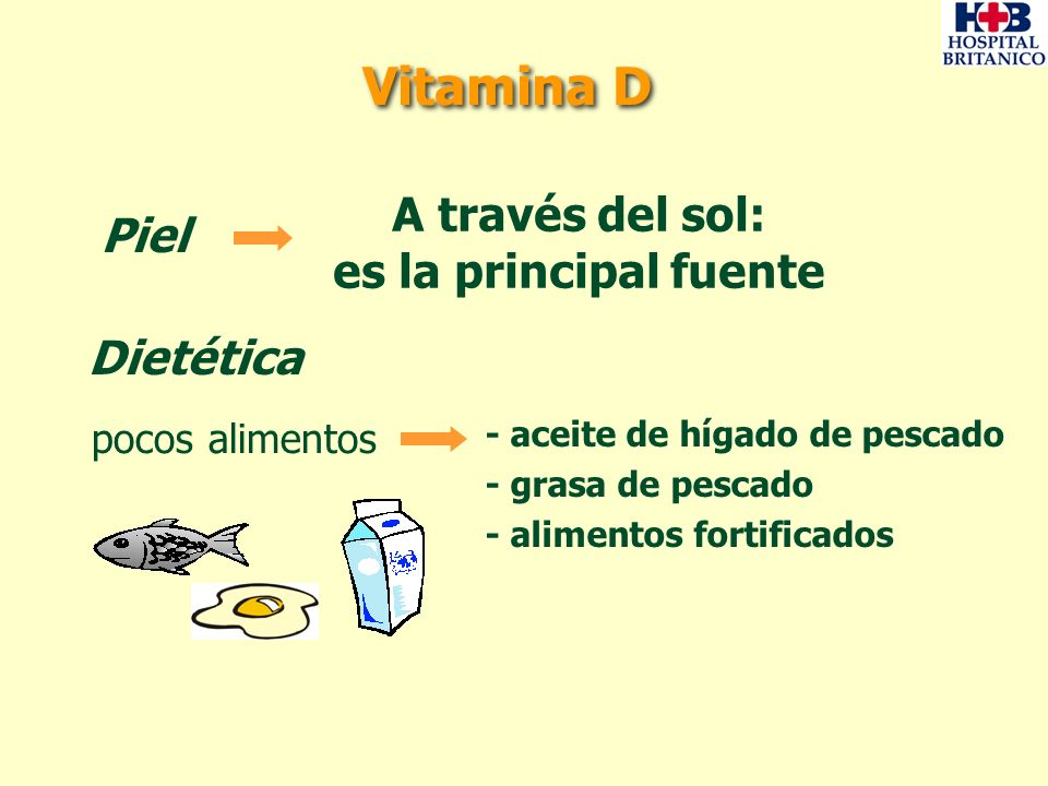 Vitamina D A través del sol: Piel es la principal fuente Dietética