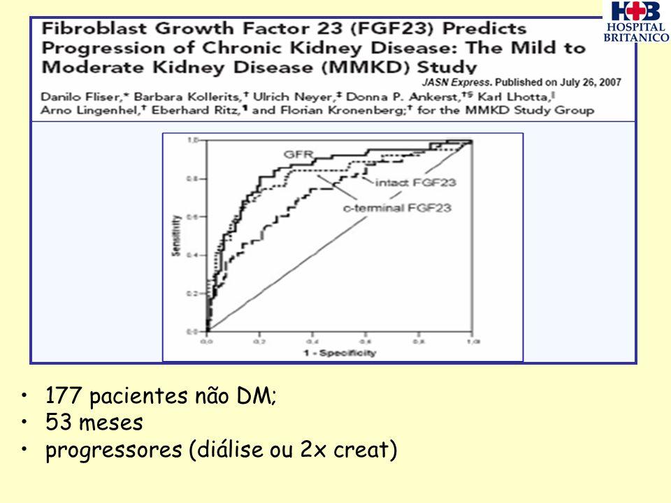 177 pacientes não DM; 53 meses progressores (diálise ou 2x creat)