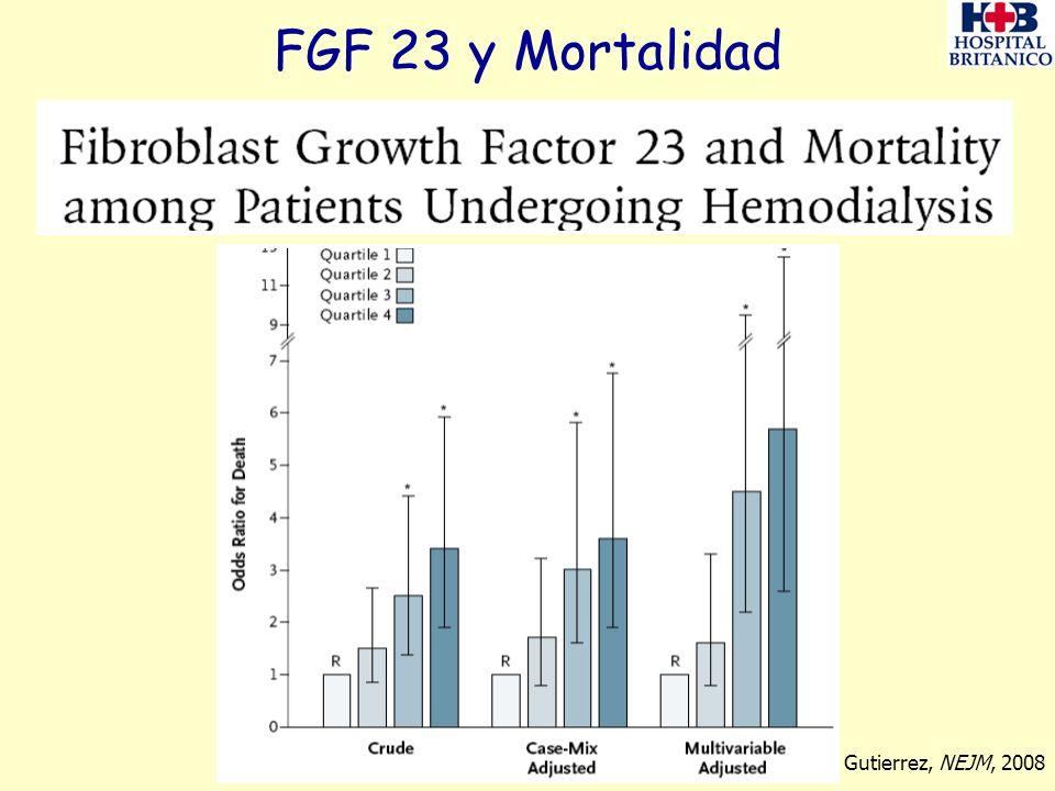 FGF 23 y Mortalidad Gutierrez, NEJM, 2008
