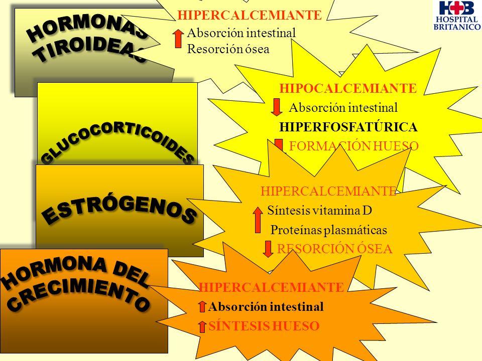 HORMONAS TIROIDEAS GLUCOCORTICOIDES ESTRÓGENOS HORMONA DEL CRECIMIENTO