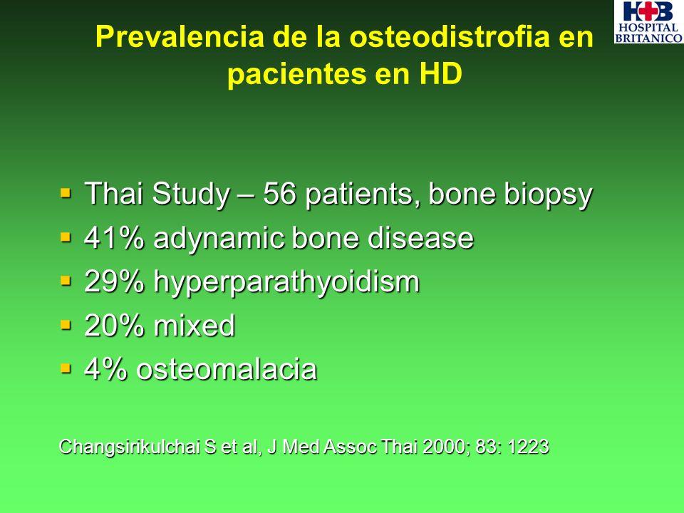 Prevalencia de la osteodistrofia en pacientes en HD