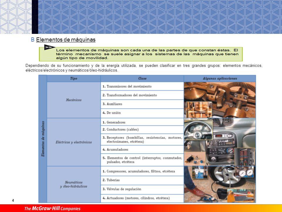 12.3. Elementos mecánicos transmisores del movimiento