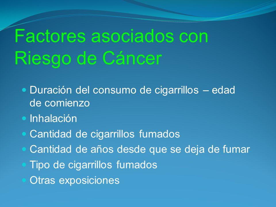 Factores asociados con Riesgo de Cáncer