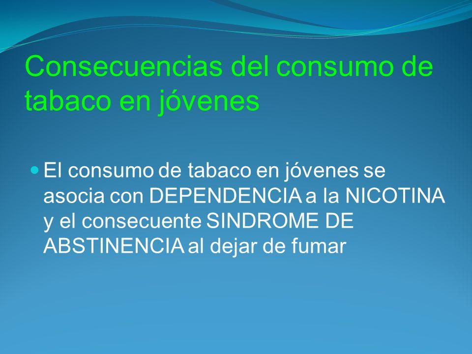 Consecuencias del consumo de tabaco en jóvenes
