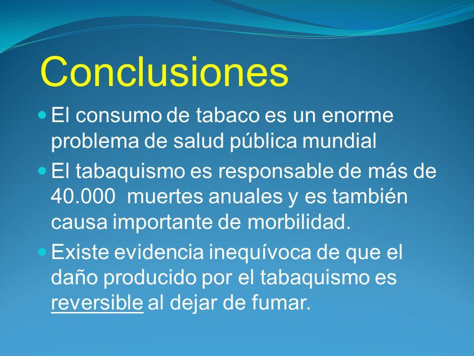 Conclusiones El consumo de tabaco es un enorme problema de salud pública mundial.