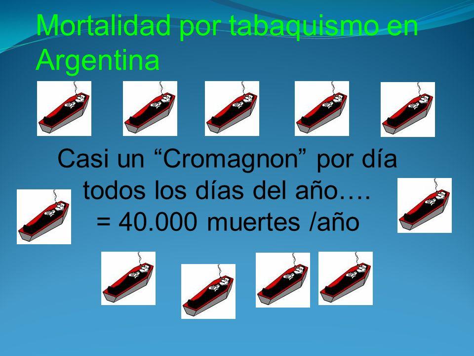 Mortalidad por tabaquismo en Argentina