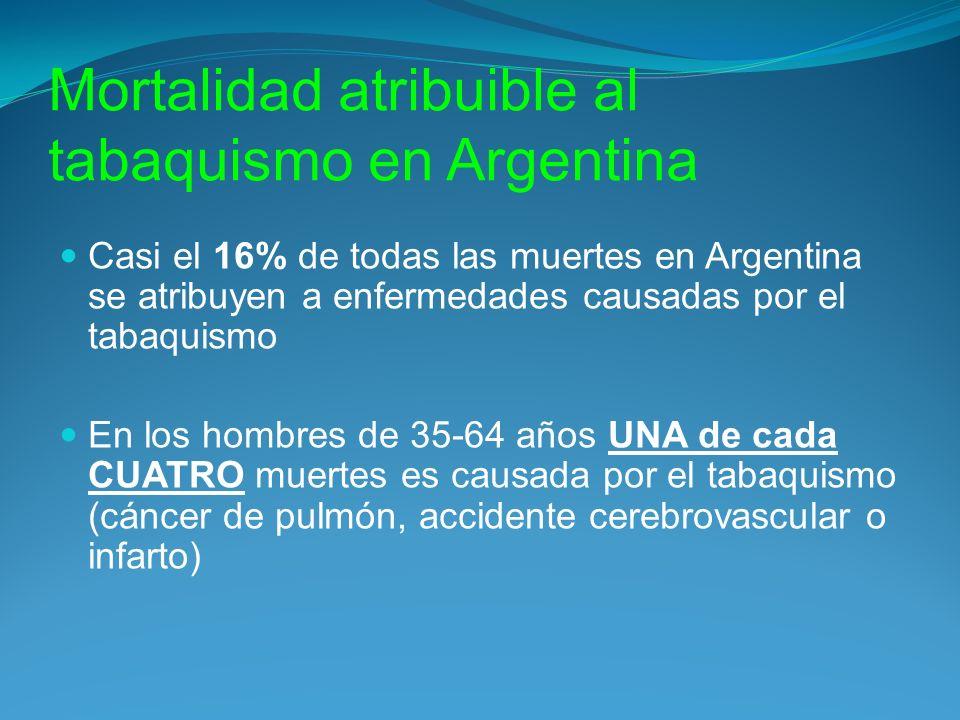 Mortalidad atribuible al tabaquismo en Argentina