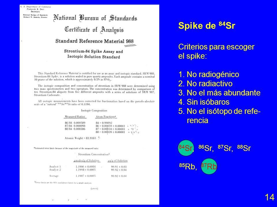 Spike de 84Sr 14 Criterios para escoger el spike: 1. No radiogénico