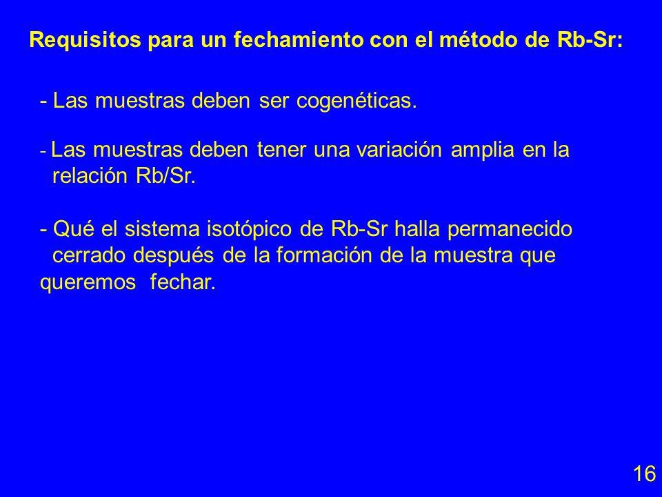 Requisitos para un fechamiento con el método de Rb-Sr:
